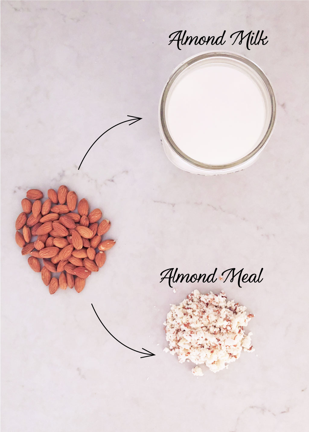 Almond Milk and Almond Meal come from 1 cup of Almonds