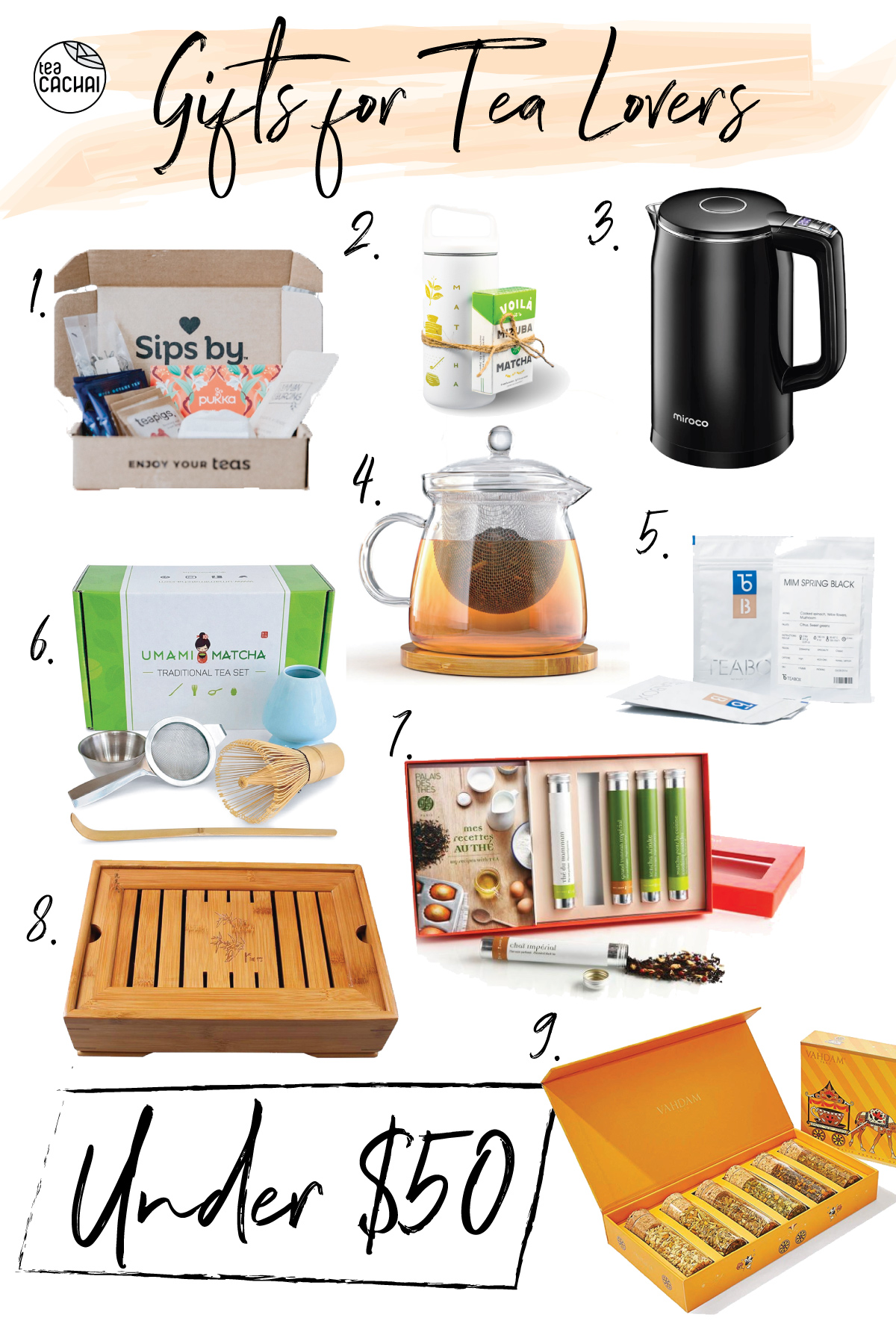 2019 Tea Lovers Gift Guide